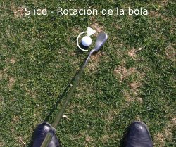 origen del slice rotacion